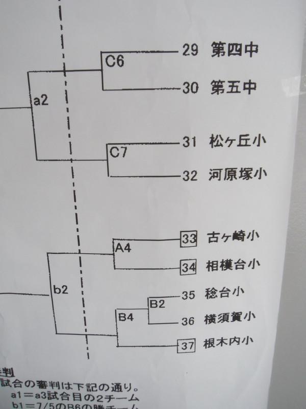 2012_07050002